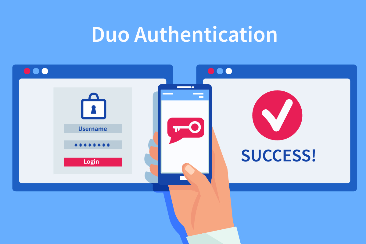 Two Factor Authentication Google Authenticator